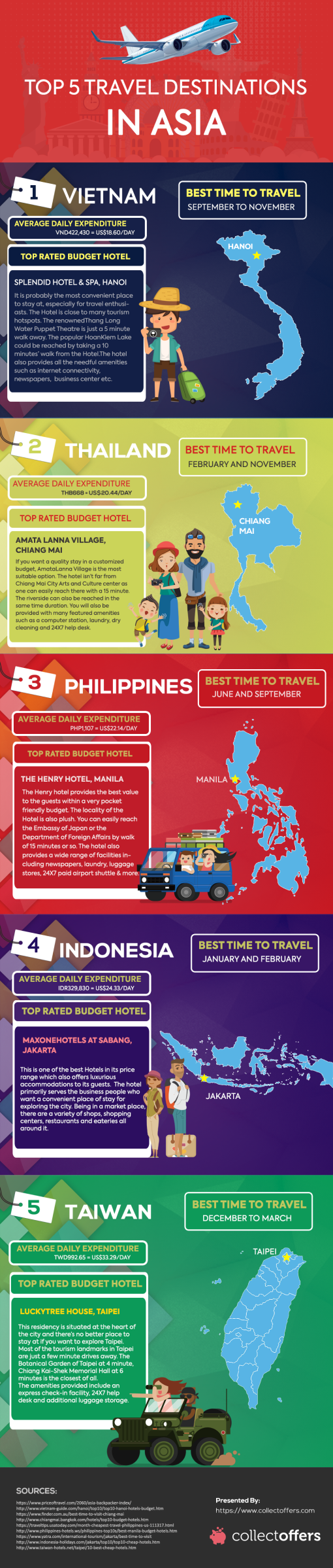 top-5-travel-destinations.png
