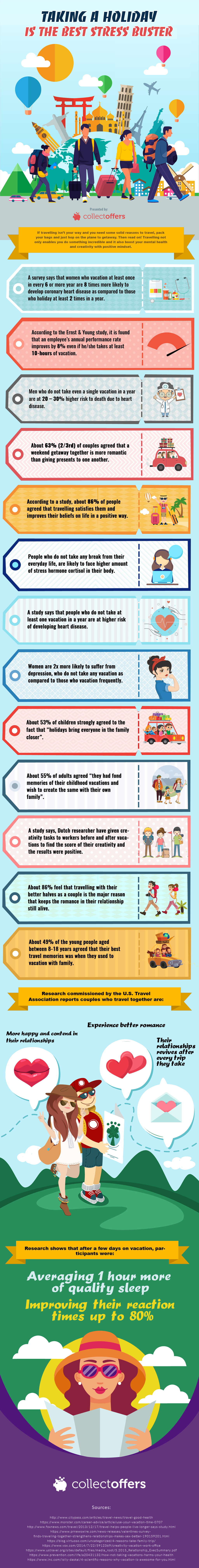 Taking a holiday - infographic